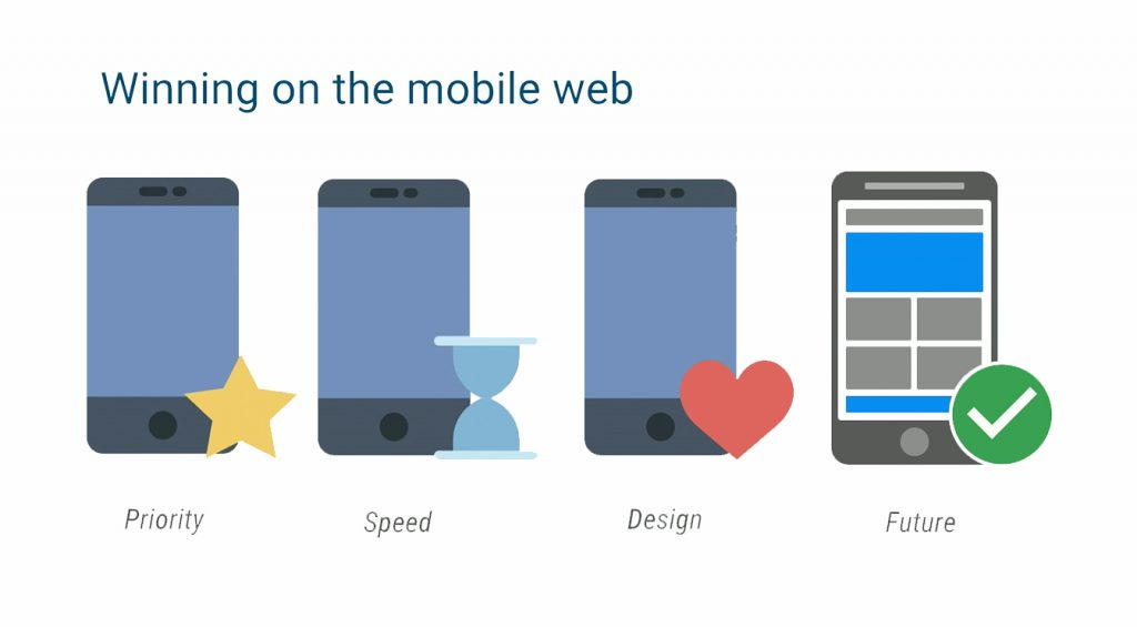 Winning-on-the-mobile-web