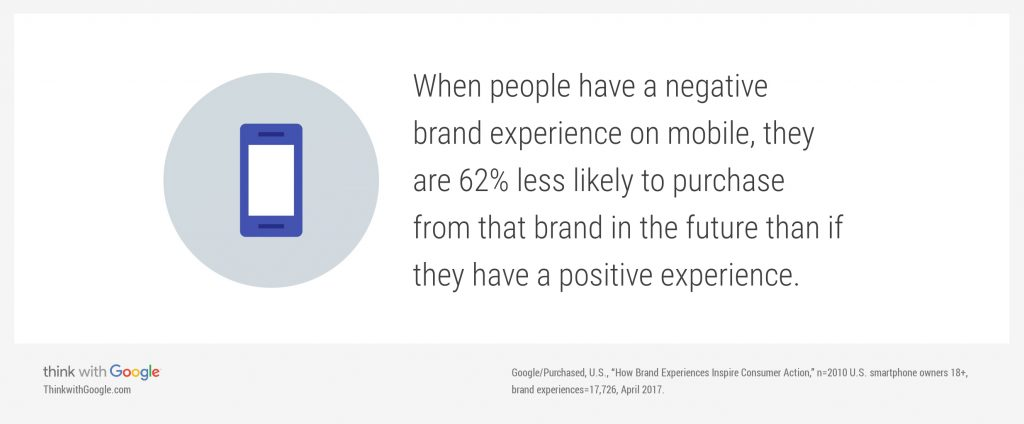 negative-brand-experience-mobile-lost-conversions