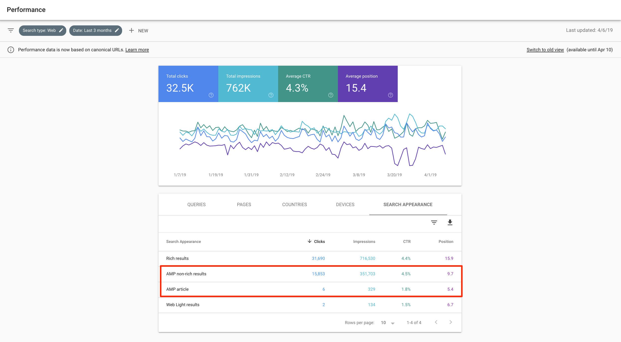 Search Console New View