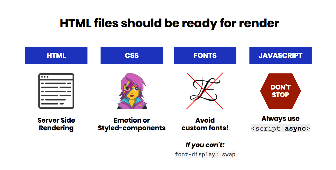 HTML files should be ready for render