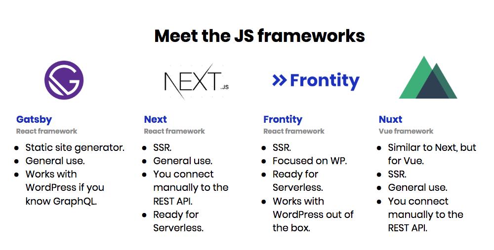 The JavaScript frameworks